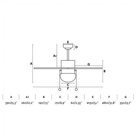 Faro Barcelona Mini Indus ventilatore da soffitto a 3 pale 91 cm